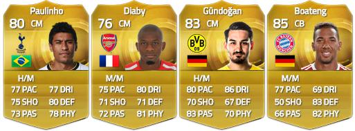 FIFA 15 Ultimate Team CM Players Recommendation