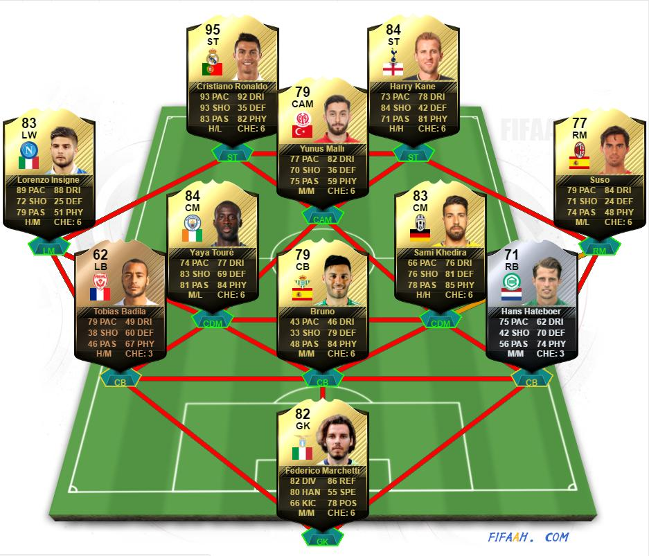 FIFA 17 Demo:Release Date, Playable Teams, Game Modes, Download - All ...