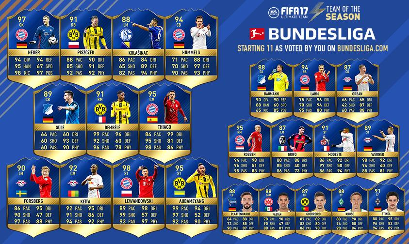 FIFA-17-Bundesliga-TOTS-FUT-German-League-Team-of-the-Season